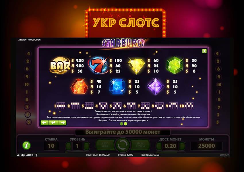 Символы игрового автомата Starburst