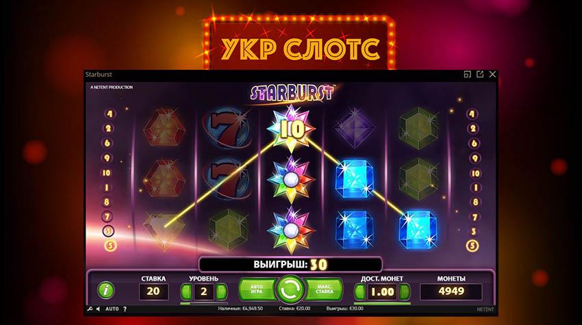 Как формируются выигрышные комбинации в игровых автоматах?