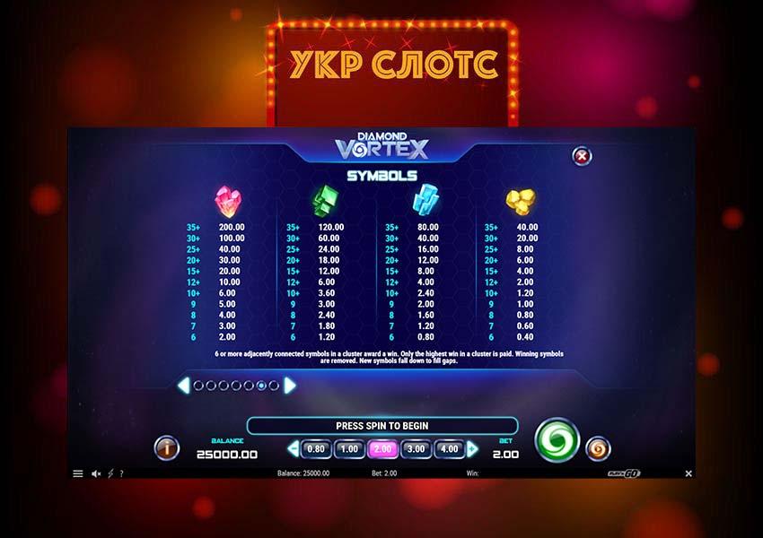 Игровой автомат Diamond Vortex