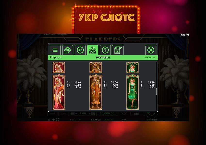 Игровой автомат Flappers
