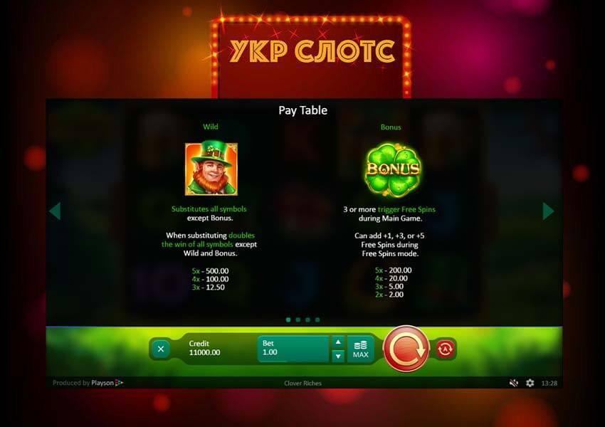 Игровой автомат Богатство клевера