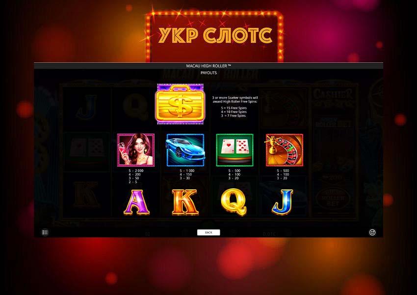 Игровой автомат Macau High Roller