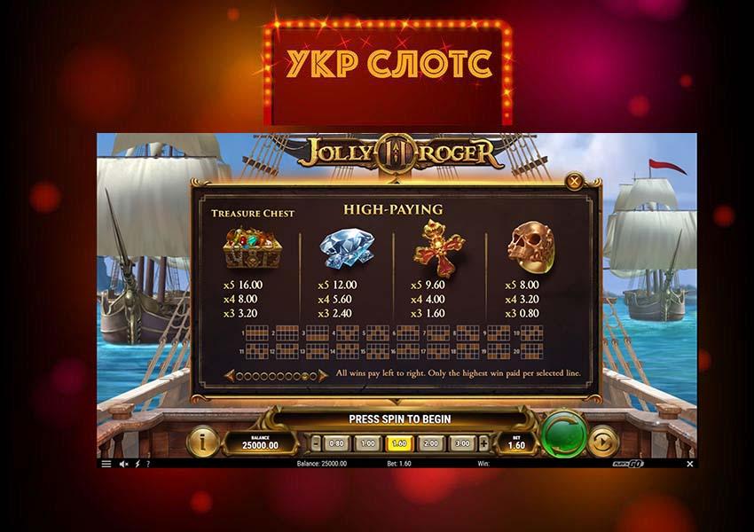 Игровые автоматы веселый роджер покер на раздевание онлайн на русском языке
