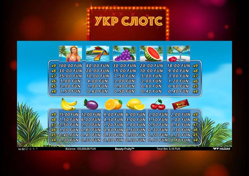 Игровой автомат Красивые фрукты
