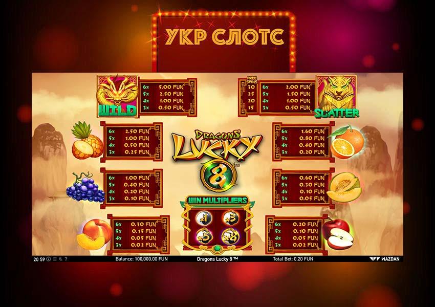 Игровой автомат Dragons Lucky 8
