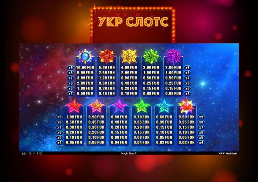 Игровой автомат Magic Stars 9